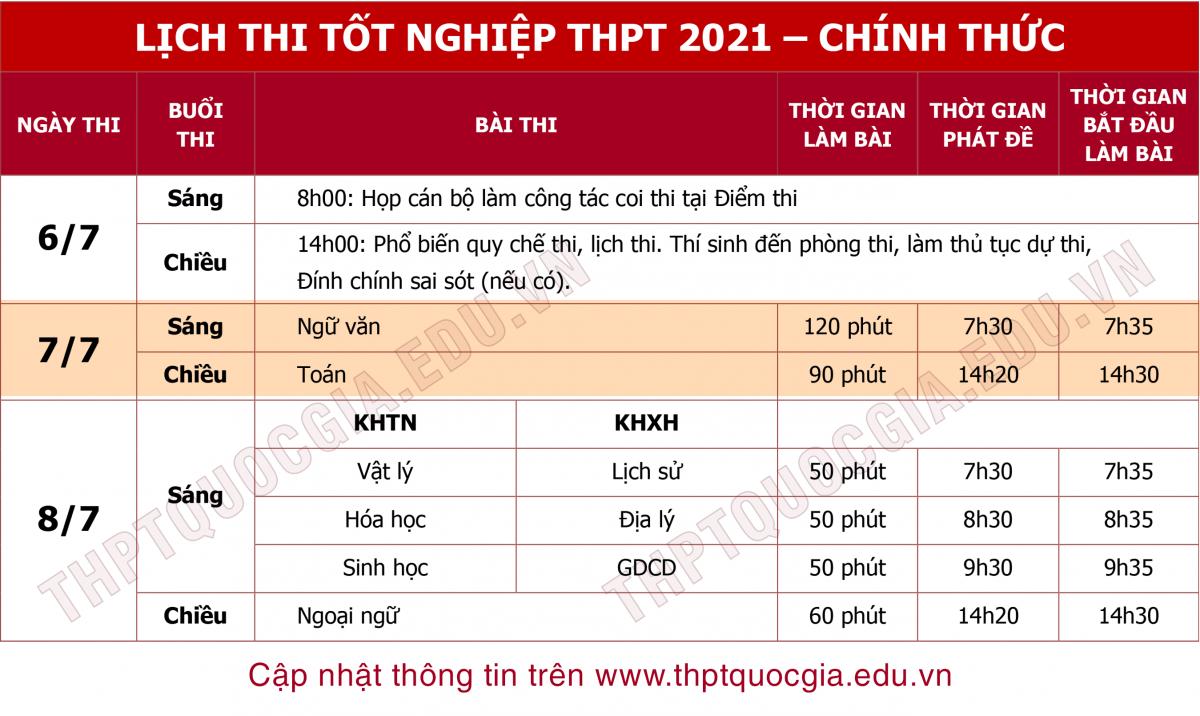 lich-thi-tot-nghiep-thpt-2021-chinh-thuc-1625538450.png