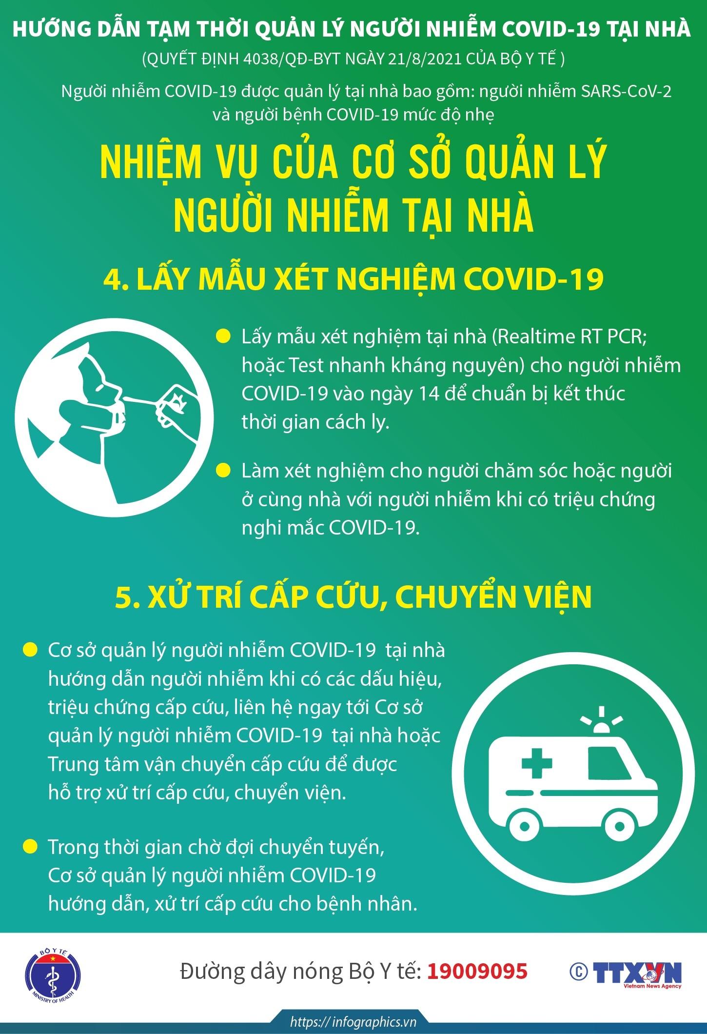 3206-2021-8-23-vn-hd-quan-ly-nguoi-nhiem-covid-tai-nha-ngoc-05-1630377702.jpg