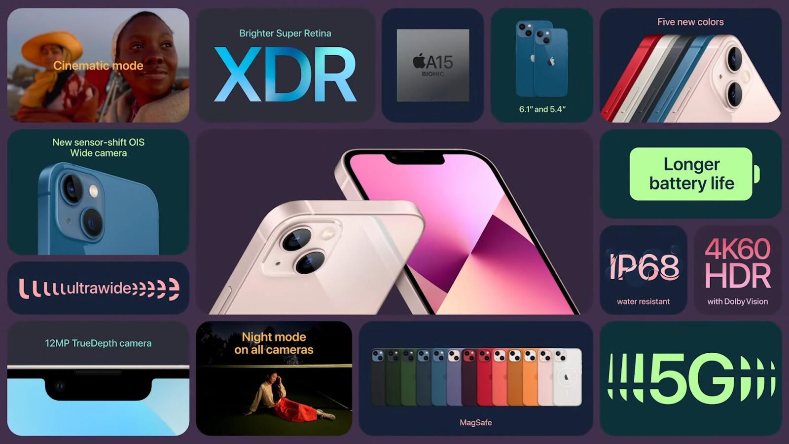 apple-iphone-13-mini-317982-1631683593.jfif